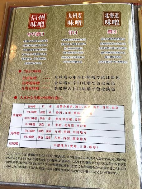 味噌の説明表の写真